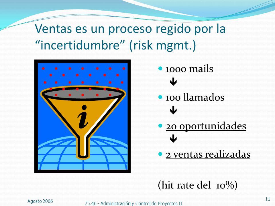 Ventas es un proceso regido por la incertidumbre (risk mgmt.) 1000 mails 100 llamados 20 oportunidades 2 ventas realizadas (hit rate del 10%) Agosto 2