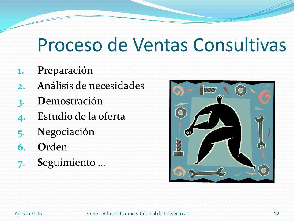 Proceso de Ventas Consultivas 1. Preparación 2. Análisis de necesidades 3. Demostración 4. Estudio de la oferta 5. Negociación 6. Orden 7. Seguimiento