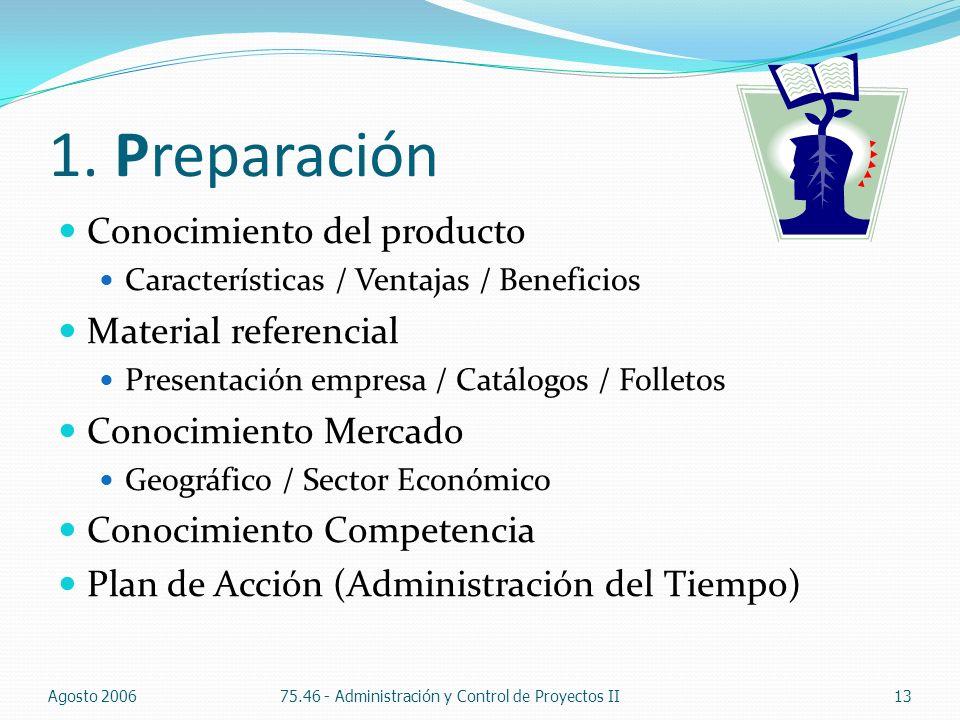 1. Preparación Conocimiento del producto Características / Ventajas / Beneficios Material referencial Presentación empresa / Catálogos / Folletos Cono