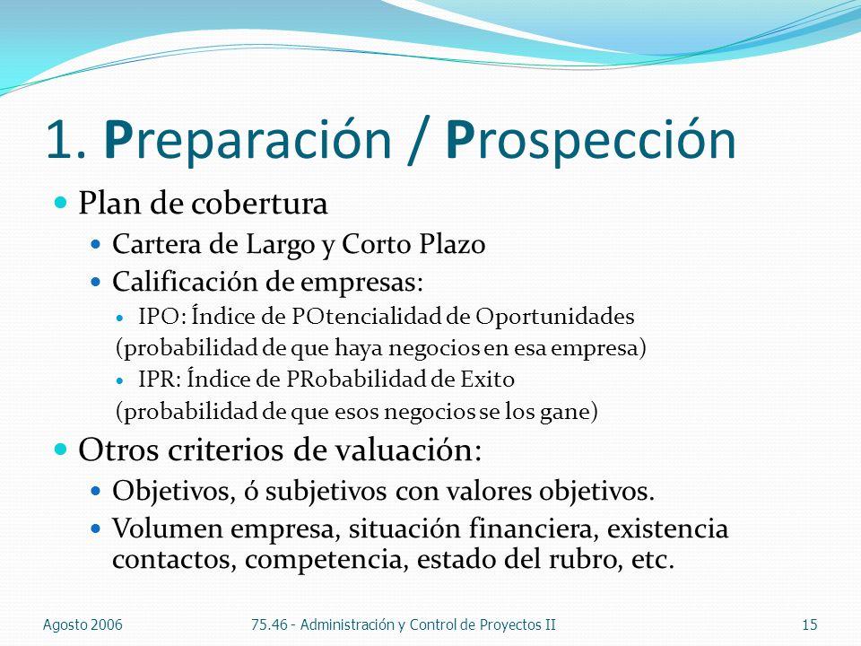 1. Preparación / Prospección Plan de cobertura Cartera de Largo y Corto Plazo Calificación de empresas: IPO: Índice de POtencialidad de Oportunidades