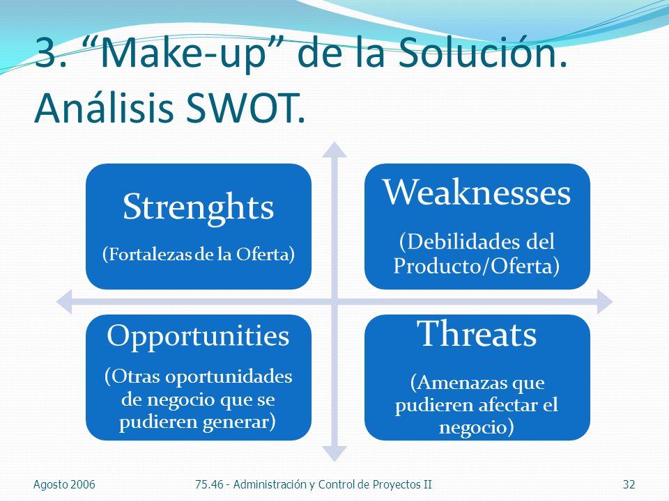 3. Make-up de la Solución. Análisis SWOT. Strenghts (Fortalezas de la Oferta) Weaknesses (Debilidades del Producto/Oferta) Opportunities (Otras oportu