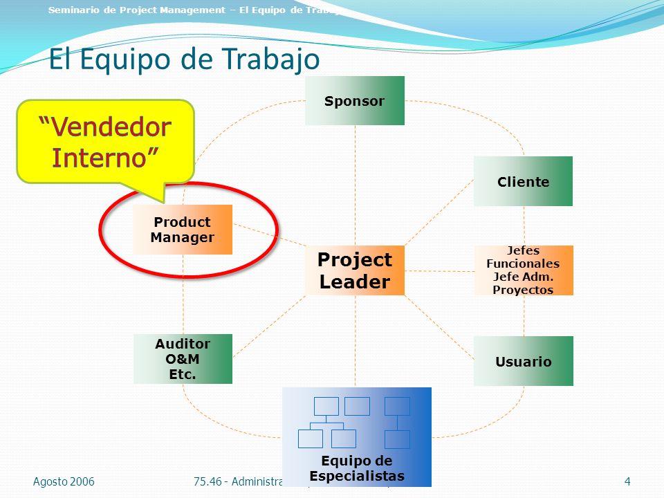 El Product Manager (en el ciclo del Proyecto) Agosto 200675.46 - Administración y Control de Proyectos II5 Seminario de Project Management – El Equipo de Trabajo Product Manager Define y controla la Visión del Producto.
