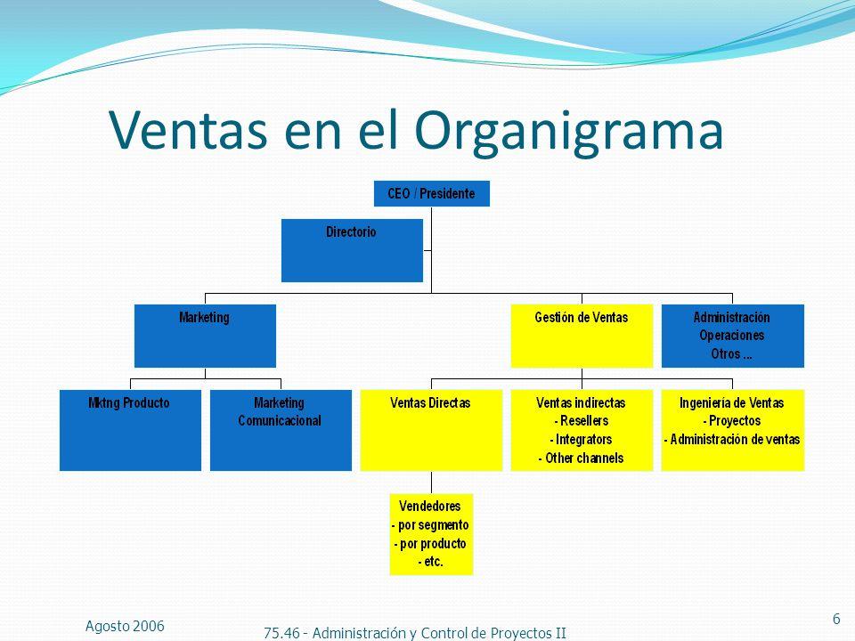 Ventas en el Organigrama Agosto 2006 75.46 - Administración y Control de Proyectos II 6