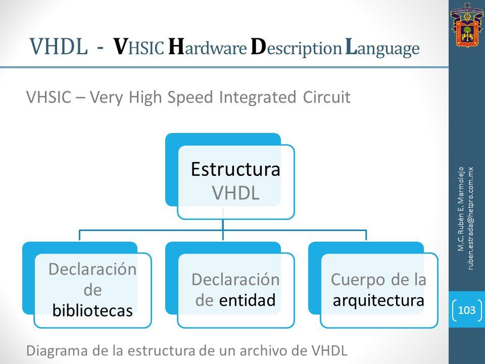 VHDL - V HSIC H ardware D escription L anguage M.C. Rubén E. Marmolejo ruben.estrada@hetpro.com.mx 103 VHSIC – Very High Speed Integrated Circuit Estr