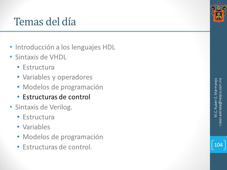 Introducción a los lenguajes HDL Sintaxis de VHDL Estructura Variables y operadores Modelos de programación Estructuras de control Sintaxis de Verilog