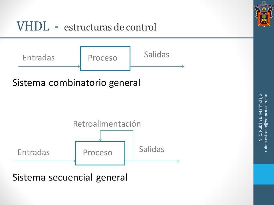 M.C. Rubén E. Marmolejo ruben.estrada@hetpro.com.mx Entradas Salidas Proceso Sistema combinatorio general Entradas Salidas Proceso Retroalimentación S