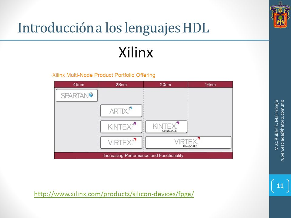 Introducción a los lenguajes HDL M.C. Rubén E. Marmolejo ruben.estrada@hetpro.com.mx http://www.xilinx.com/products/silicon-devices/fpga/ Xilinx 11