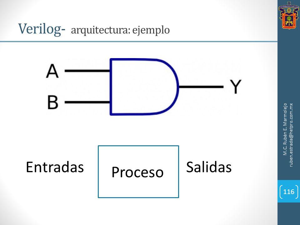 M.C. Rubén E. Marmolejo ruben.estrada@hetpro.com.mx Entradas Proceso Salidas Verilog- arquitectura: ejemplo 116