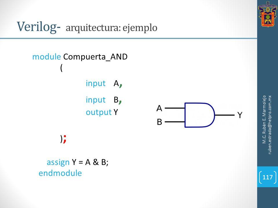M.C. Rubén E. Marmolejo ruben.estrada@hetpro.com.mx Verilog- arquitectura: ejemplo 117 module Compuerta_AND ( input A, input B, output Y ) ; assign Y
