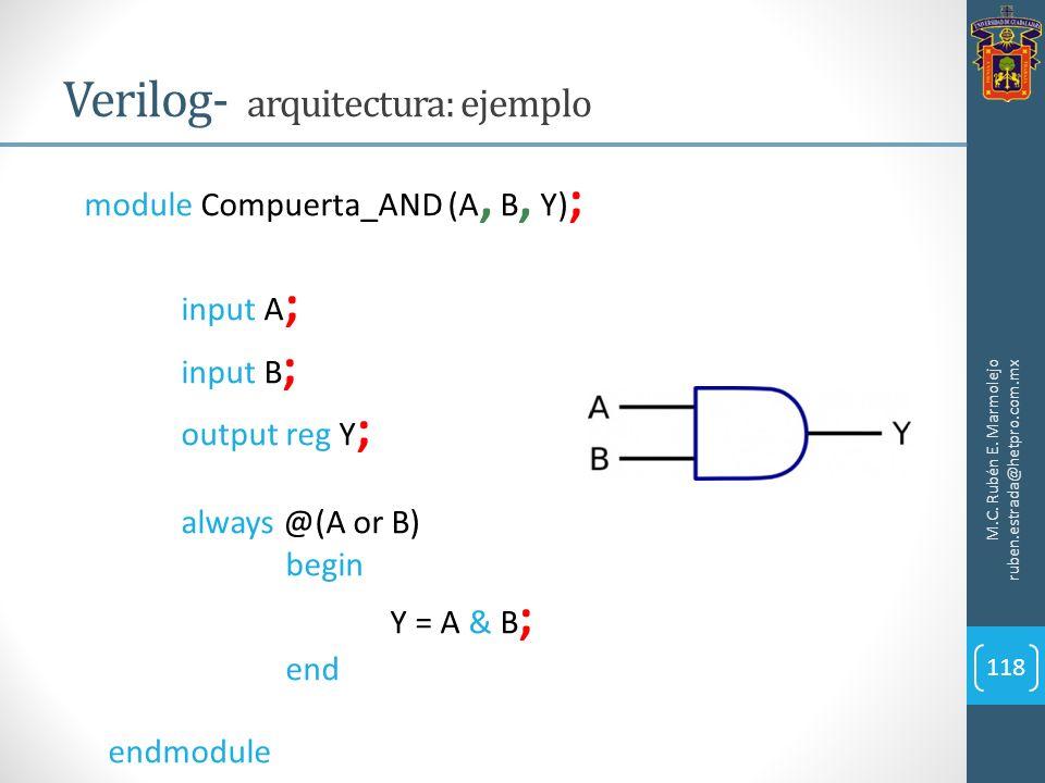 M.C. Rubén E. Marmolejo ruben.estrada@hetpro.com.mx Verilog- arquitectura: ejemplo 118 module Compuerta_AND (A, B, Y) ; input A ; input B ; output reg