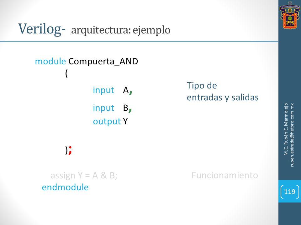 M.C. Rubén E. Marmolejo ruben.estrada@hetpro.com.mx Verilog- arquitectura: ejemplo 119 module Compuerta_AND ( input A, input B, output Y ) ; assign Y