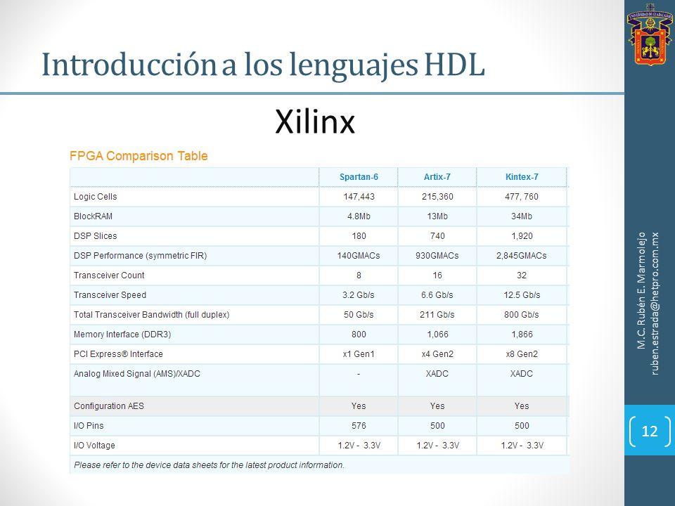 Introducción a los lenguajes HDL M.C. Rubén E. Marmolejo ruben.estrada@hetpro.com.mx http://www.altera.com/cgi-bin/device_compare.pl Xilinx 12