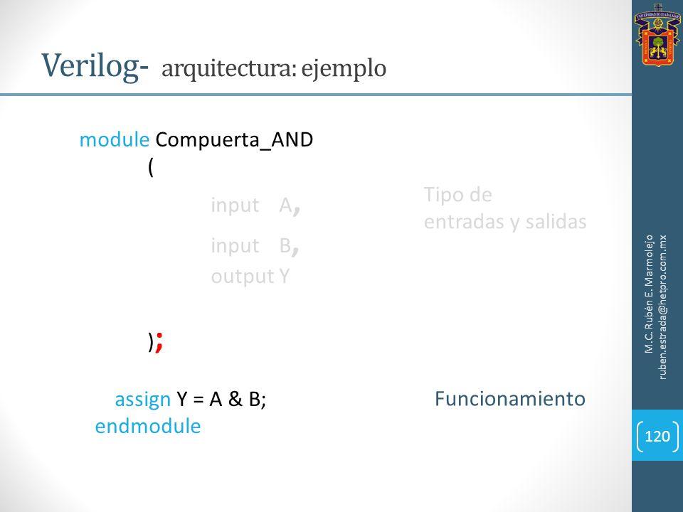 M.C. Rubén E. Marmolejo ruben.estrada@hetpro.com.mx Verilog- arquitectura: ejemplo 120 module Compuerta_AND ( input A, input B, output Y ) ; assign Y