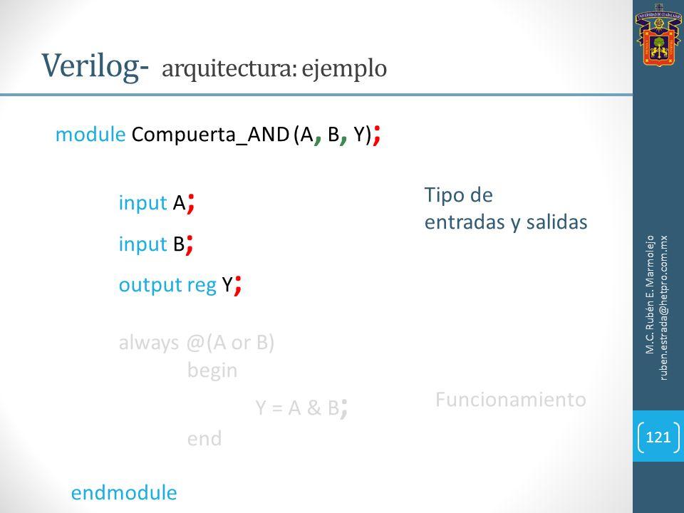 M.C. Rubén E. Marmolejo ruben.estrada@hetpro.com.mx Verilog- arquitectura: ejemplo 121 module Compuerta_AND (A, B, Y) ; input A ; input B ; output reg