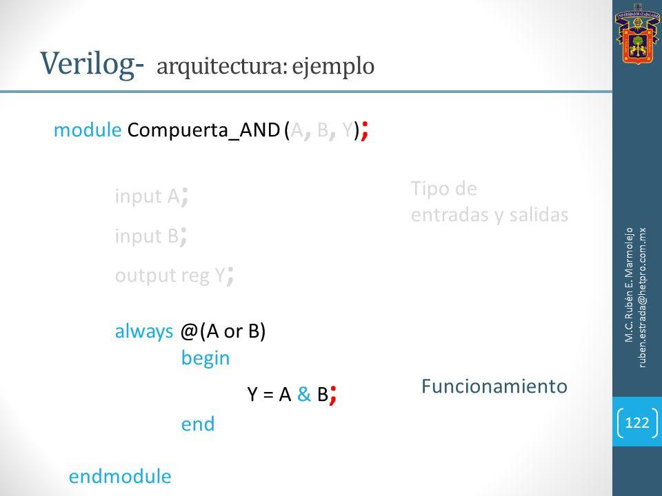 M.C. Rubén E. Marmolejo ruben.estrada@hetpro.com.mx Verilog- arquitectura: ejemplo 122 module Compuerta_AND (A, B, Y) ; input A ; input B ; output reg