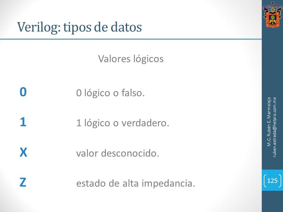 Verilog: tipos de datos M.C. Rubén E. Marmolejo ruben.estrada@hetpro.com.mx 125 Valores lógicos 0 0 lógico o falso. 1 1 lógico o verdadero. X valor de