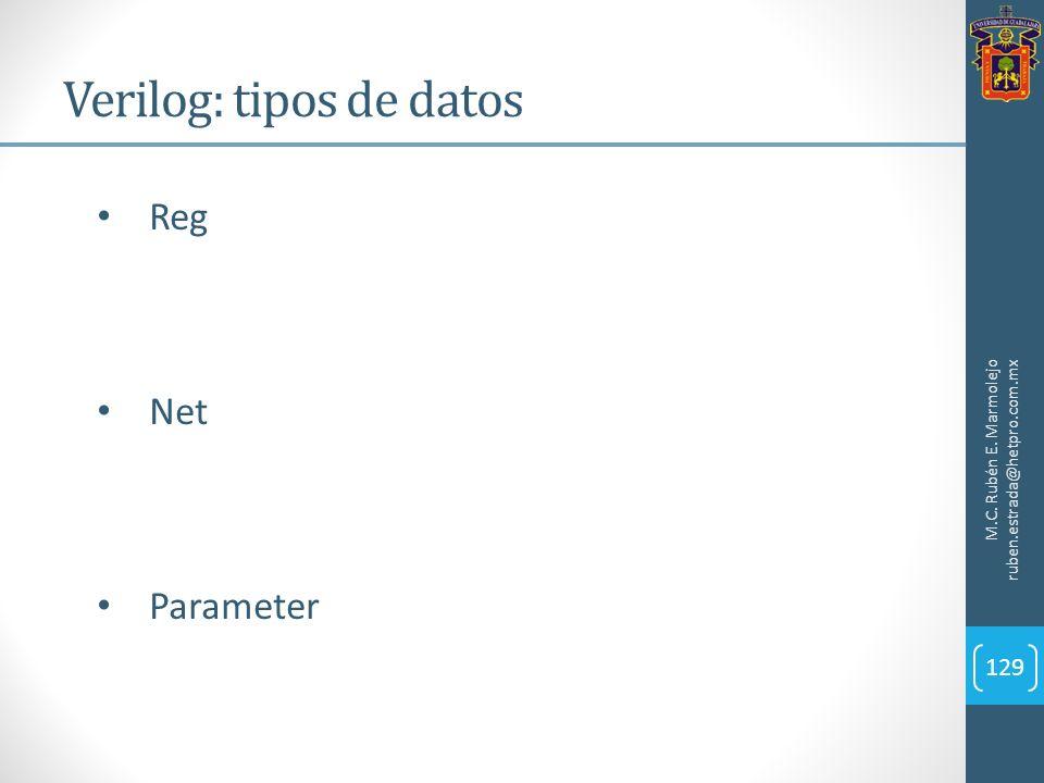 Verilog: tipos de datos M.C. Rubén E. Marmolejo ruben.estrada@hetpro.com.mx 129 Reg Net Parameter