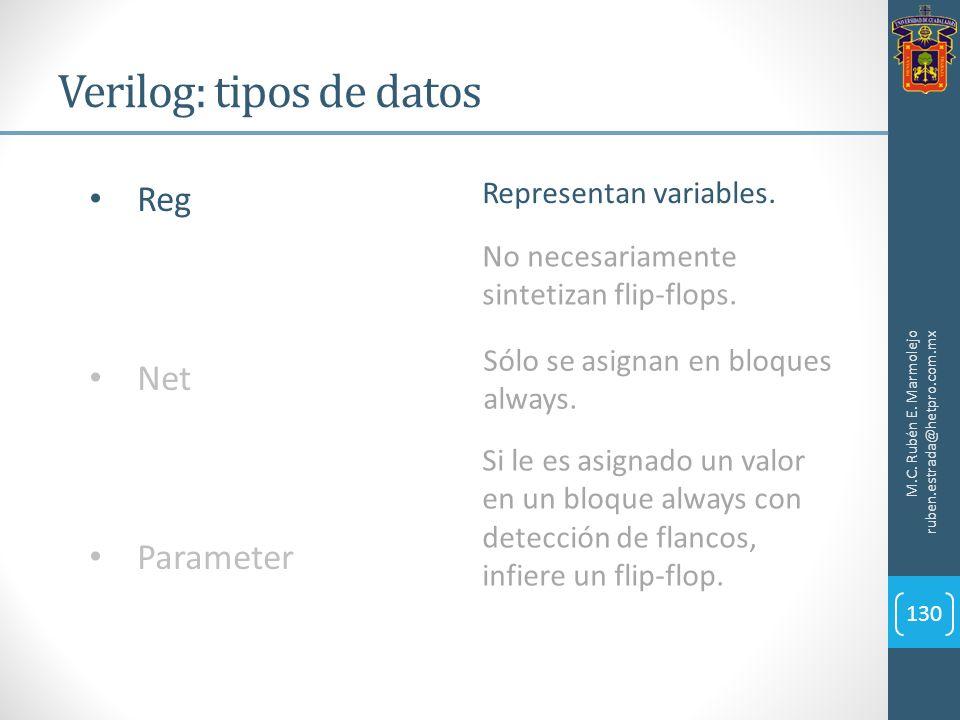 Verilog: tipos de datos M.C. Rubén E. Marmolejo ruben.estrada@hetpro.com.mx 130 Reg Net Parameter Representan variables. No necesariamente sintetizan