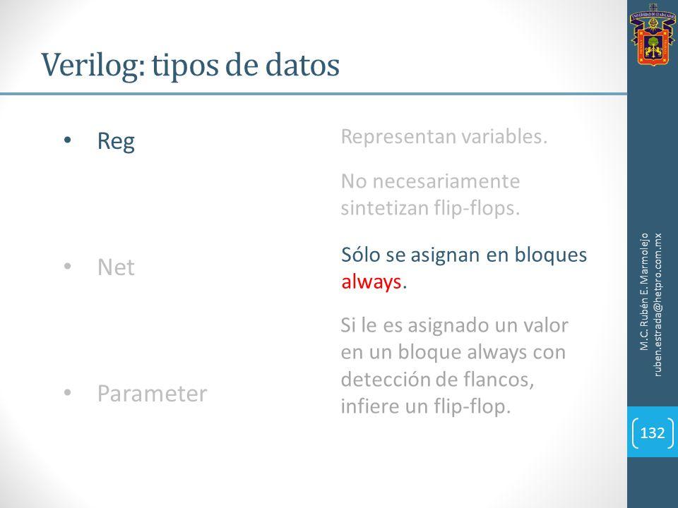 Verilog: tipos de datos M.C. Rubén E. Marmolejo ruben.estrada@hetpro.com.mx 132 Reg Net Parameter Representan variables. No necesariamente sintetizan