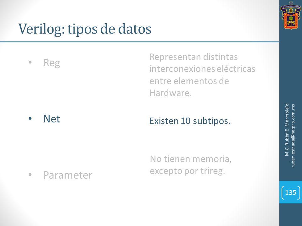 Verilog: tipos de datos M.C. Rubén E. Marmolejo ruben.estrada@hetpro.com.mx 135 Reg Net Parameter Representan distintas interconexiones eléctricas ent