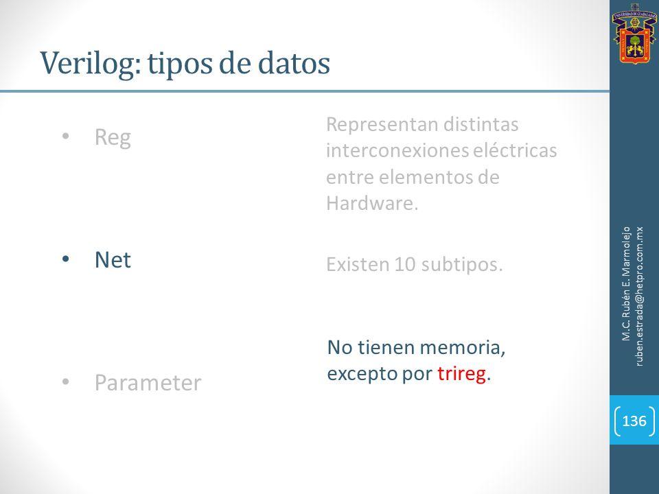 Verilog: tipos de datos M.C. Rubén E. Marmolejo ruben.estrada@hetpro.com.mx 136 Reg Net Parameter Representan distintas interconexiones eléctricas ent