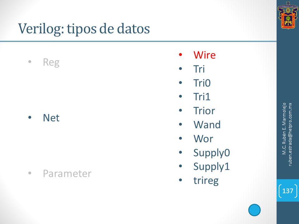 Verilog: tipos de datos M.C. Rubén E. Marmolejo ruben.estrada@hetpro.com.mx 137 Reg Net Parameter Wire Tri Tri0 Tri1 Trior Wand Wor Supply0 Supply1 tr