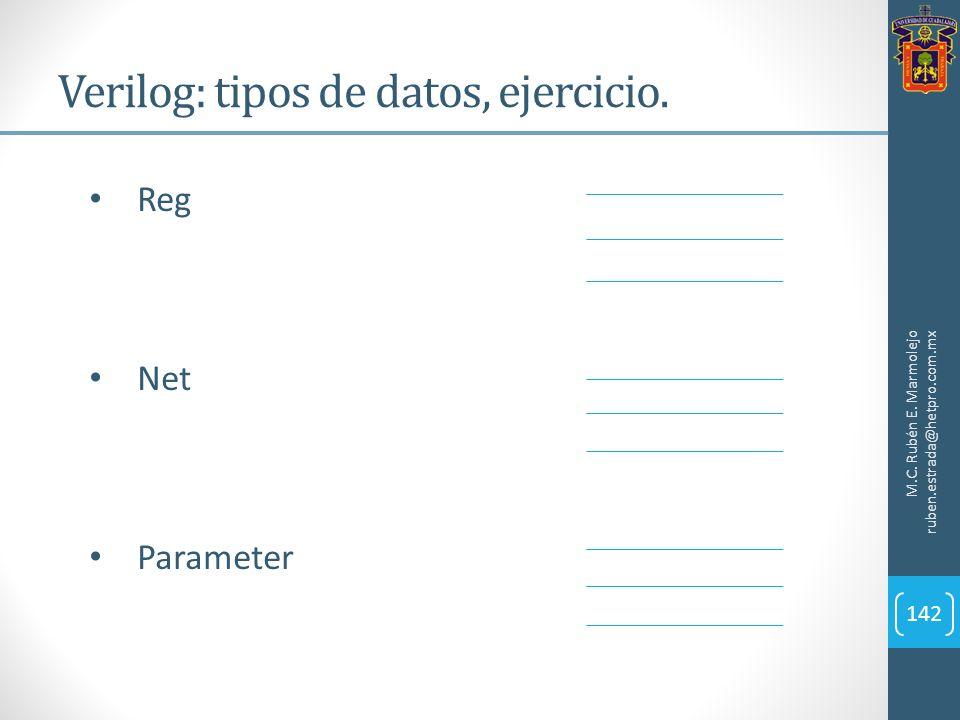 Verilog: tipos de datos, ejercicio. M.C. Rubén E. Marmolejo ruben.estrada@hetpro.com.mx 142 Reg Net Parameter
