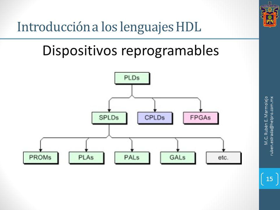 Introducción a los lenguajes HDL M.C. Rubén E. Marmolejo ruben.estrada@hetpro.com.mx Dispositivos reprogramables 15