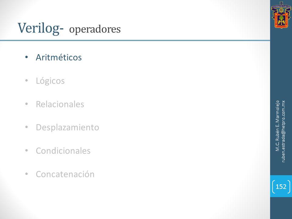 M.C. Rubén E. Marmolejo ruben.estrada@hetpro.com.mx Verilog- operadores 152 Aritméticos Lógicos Relacionales Desplazamiento Condicionales Concatenació