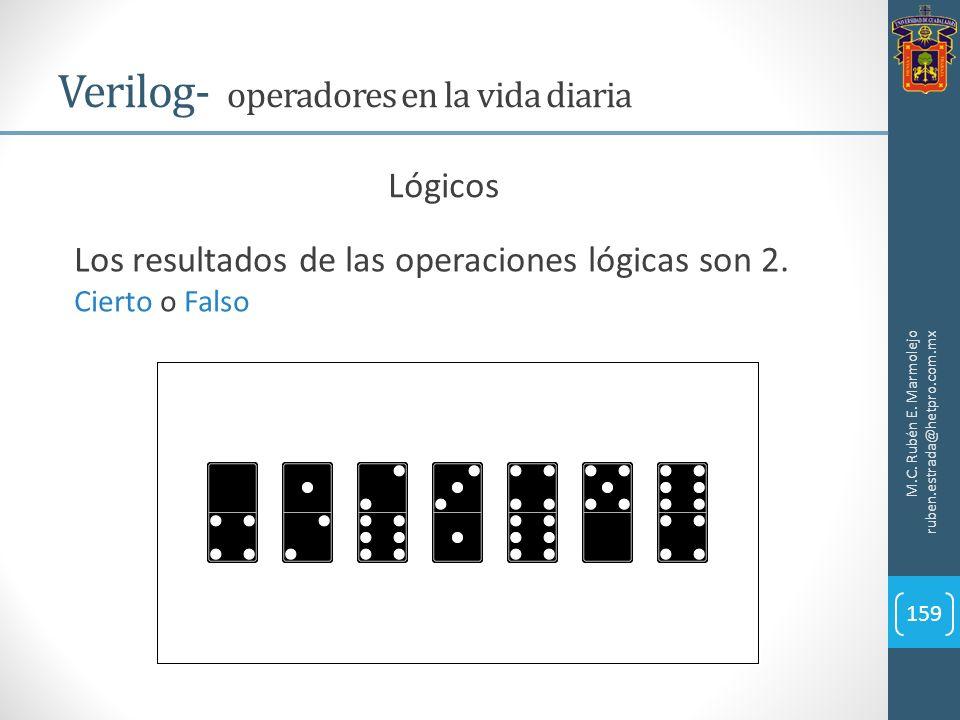 M.C. Rubén E. Marmolejo ruben.estrada@hetpro.com.mx Verilog- operadores en la vida diaria 159 Lógicos Los resultados de las operaciones lógicas son 2.