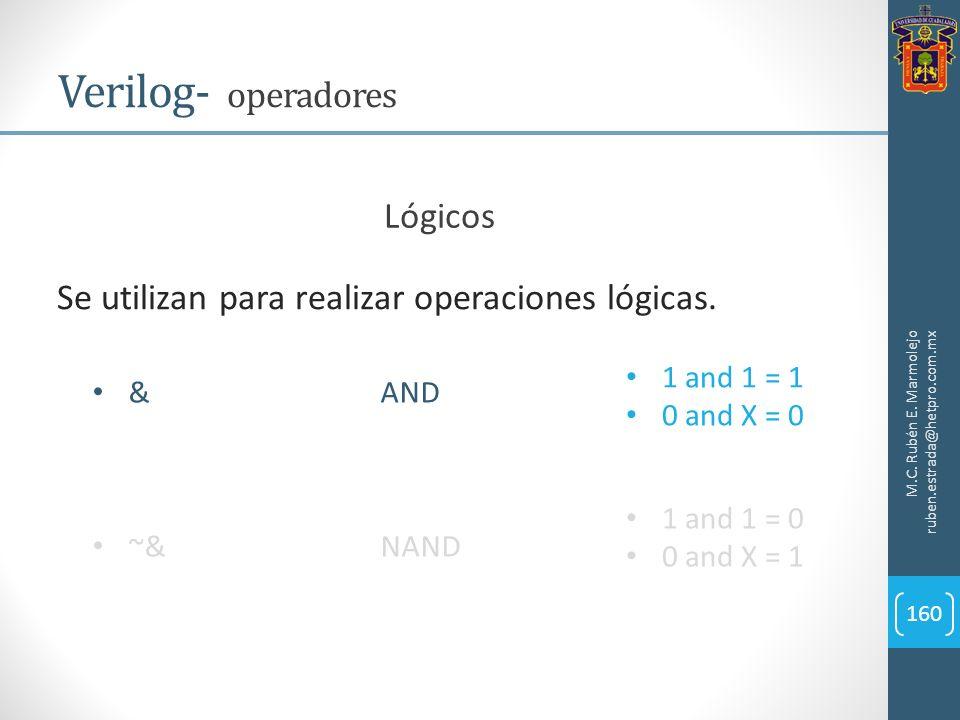 M.C. Rubén E. Marmolejo ruben.estrada@hetpro.com.mx Verilog- operadores 160 Lógicos Se utilizan para realizar operaciones lógicas. &AND ~&NAND 1 and 1