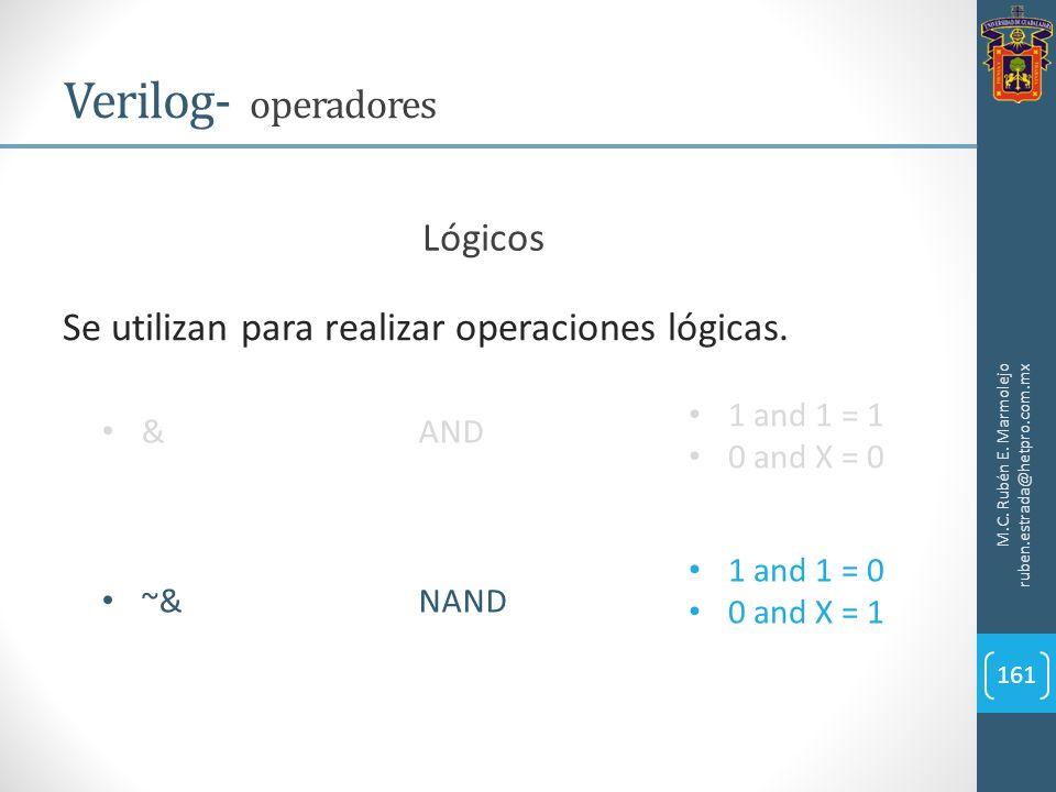 M.C. Rubén E. Marmolejo ruben.estrada@hetpro.com.mx Verilog- operadores 161 Lógicos Se utilizan para realizar operaciones lógicas. &AND ~&NAND 1 and 1