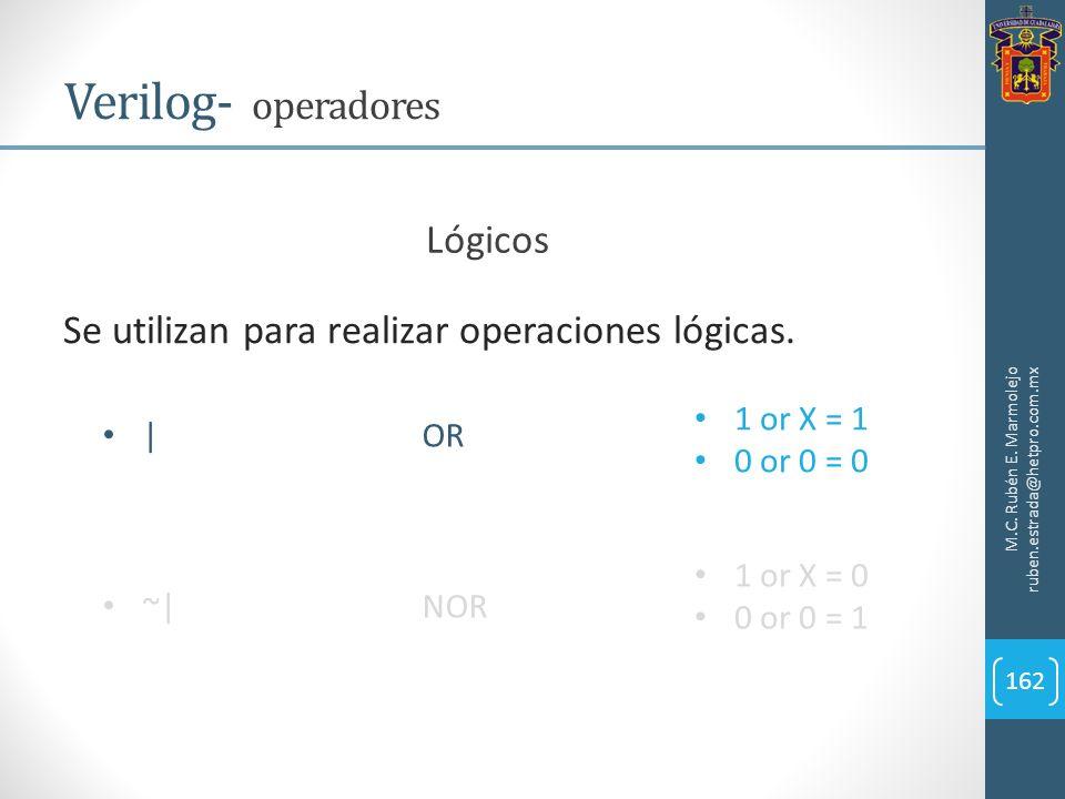 M.C. Rubén E. Marmolejo ruben.estrada@hetpro.com.mx Verilog- operadores 162 Lógicos Se utilizan para realizar operaciones lógicas. |OR ~|NOR 1 or X =