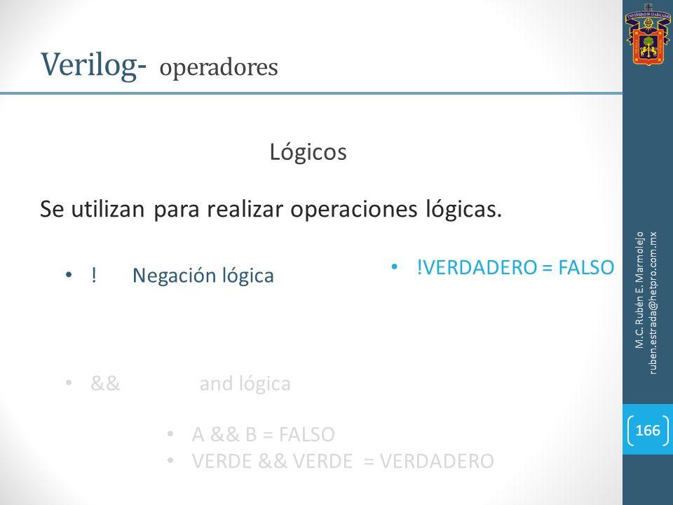 M.C. Rubén E. Marmolejo ruben.estrada@hetpro.com.mx Verilog- operadores 166 Lógicos Se utilizan para realizar operaciones lógicas. !Negación lógica &&