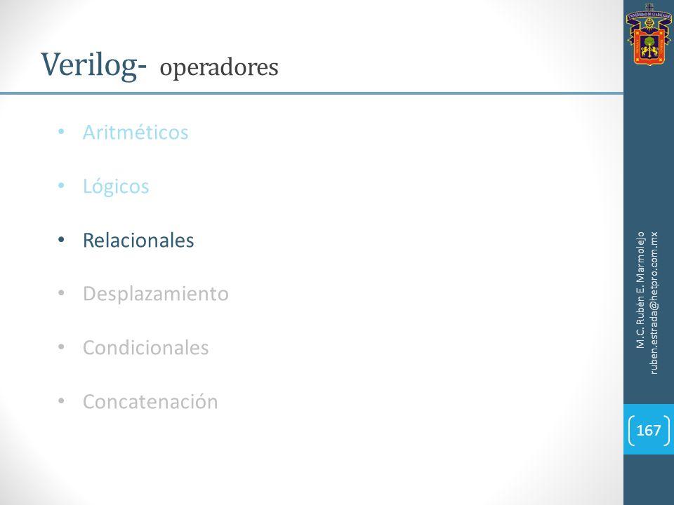 M.C. Rubén E. Marmolejo ruben.estrada@hetpro.com.mx Verilog- operadores 167 Aritméticos Lógicos Relacionales Desplazamiento Condicionales Concatenació