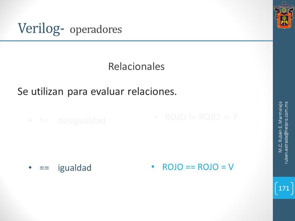 M.C. Rubén E. Marmolejo ruben.estrada@hetpro.com.mx Verilog- operadores 171 Se utilizan para evaluar relaciones. !=desigualdad ==igualdad ROJO != ROJO