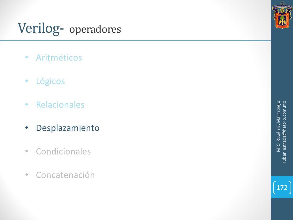 M.C. Rubén E. Marmolejo ruben.estrada@hetpro.com.mx Verilog- operadores 172 Aritméticos Lógicos Relacionales Desplazamiento Condicionales Concatenació