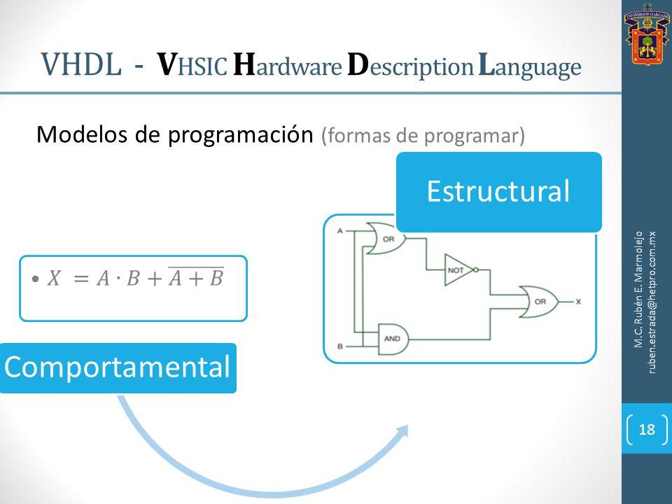 VHDL - V HSIC H ardware D escription L anguage M.C. Rubén E. Marmolejo ruben.estrada@hetpro.com.mx 18 Modelos de programación (formas de programar) Co
