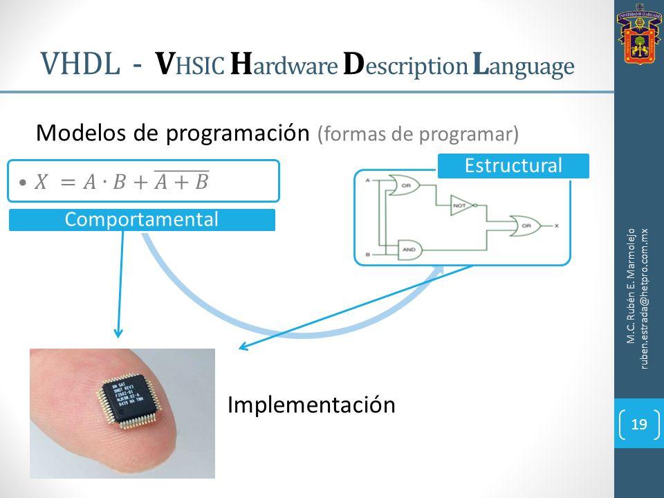 VHDL - V HSIC H ardware D escription L anguage M.C. Rubén E. Marmolejo ruben.estrada@hetpro.com.mx 19 Modelos de programación (formas de programar) Co