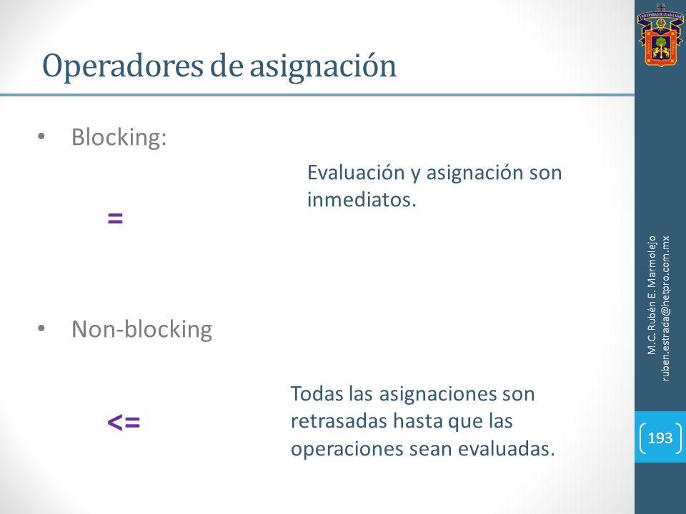 Operadores de asignación M.C. Rubén E. Marmolejo ruben.estrada@hetpro.com.mx 193 Blocking: Non-blocking Evaluación y asignación son inmediatos. Todas