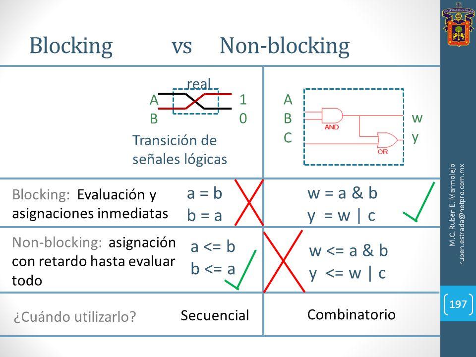 Blocking vs Non-blocking M.C. Rubén E. Marmolejo ruben.estrada@hetpro.com.mx 197 1010 ABAB real Transición de señales lógicas ABCABC wywy a = b b = a