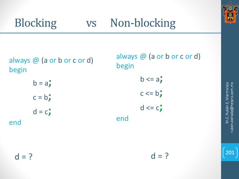 Blocking vs Non-blocking M.C. Rubén E. Marmolejo ruben.estrada@hetpro.com.mx 201 always @ (a or b or c or d) begin b <= a ; c <= b ; d <= c ; end alwa