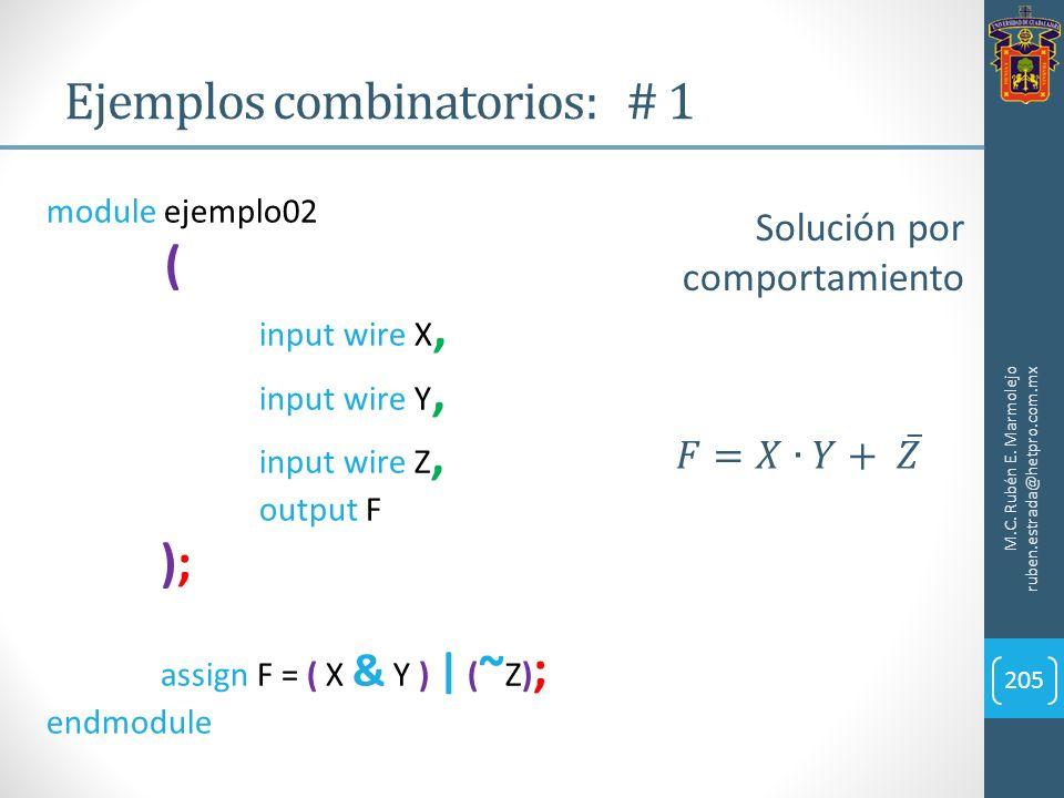 Ejemplos combinatorios: # 1 M.C. Rubén E. Marmolejo ruben.estrada@hetpro.com.mx 205 Solución por comportamiento module ejemplo02 ( input wire X, input
