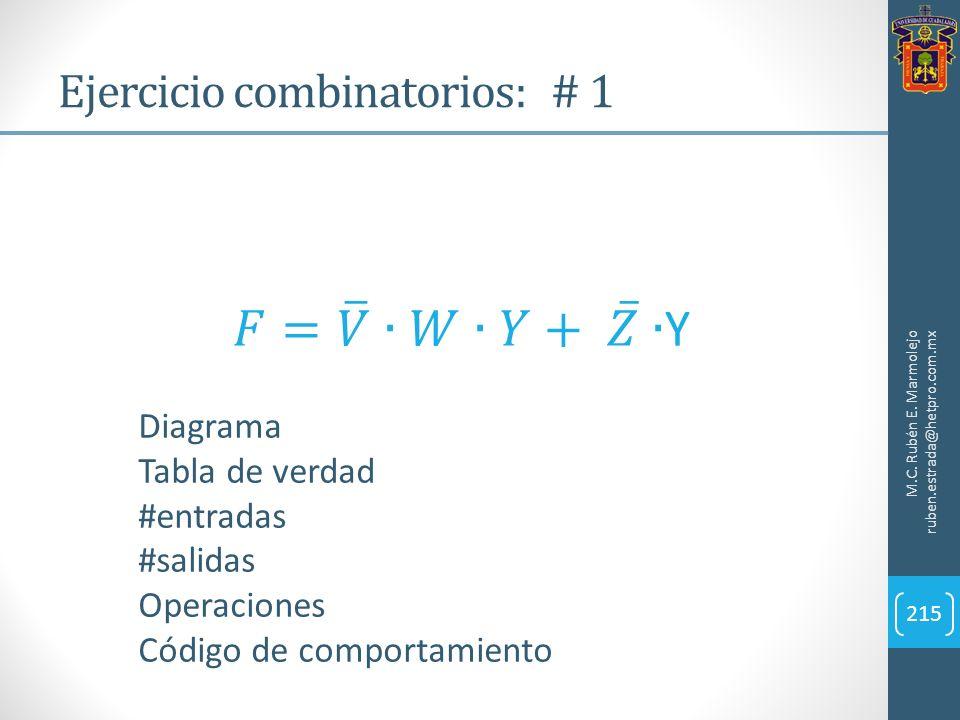 Ejercicio combinatorios: # 1 M.C. Rubén E. Marmolejo ruben.estrada@hetpro.com.mx 215 Diagrama Tabla de verdad #entradas #salidas Operaciones Código de