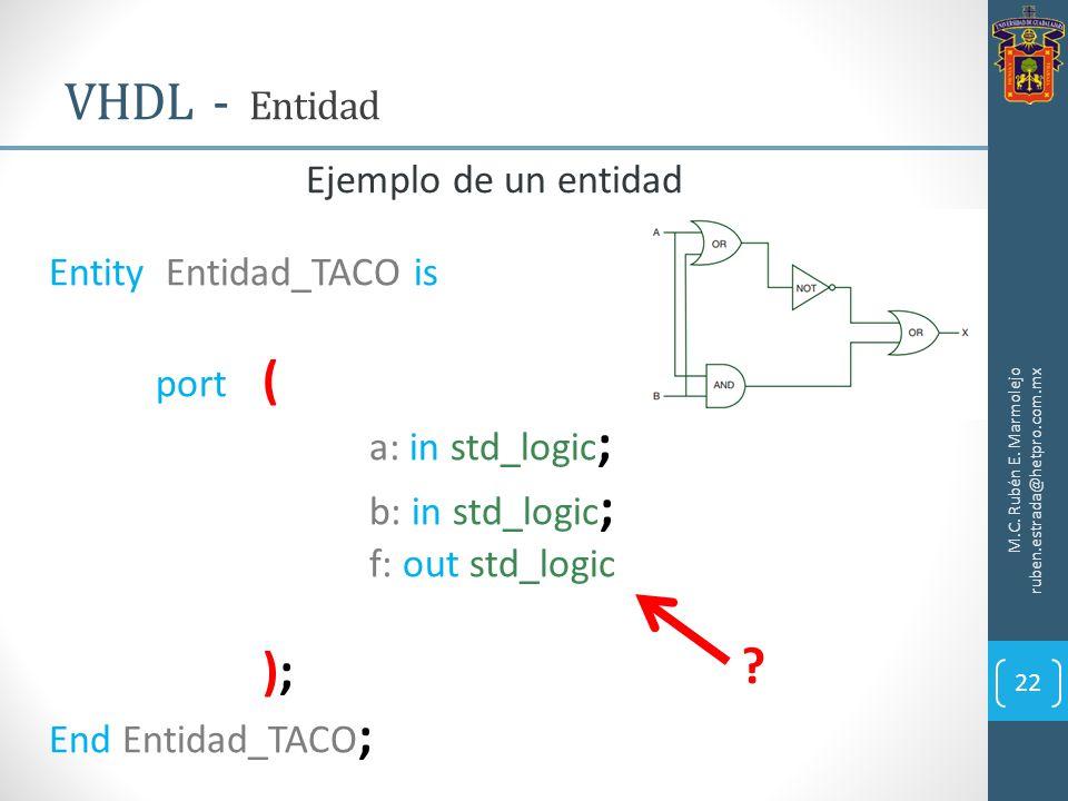 VHDL - Entidad M.C. Rubén E. Marmolejo ruben.estrada@hetpro.com.mx 22 Ejemplo de un entidad Entity Entidad_TACO is port ( a: in std_logic ; b: in std_