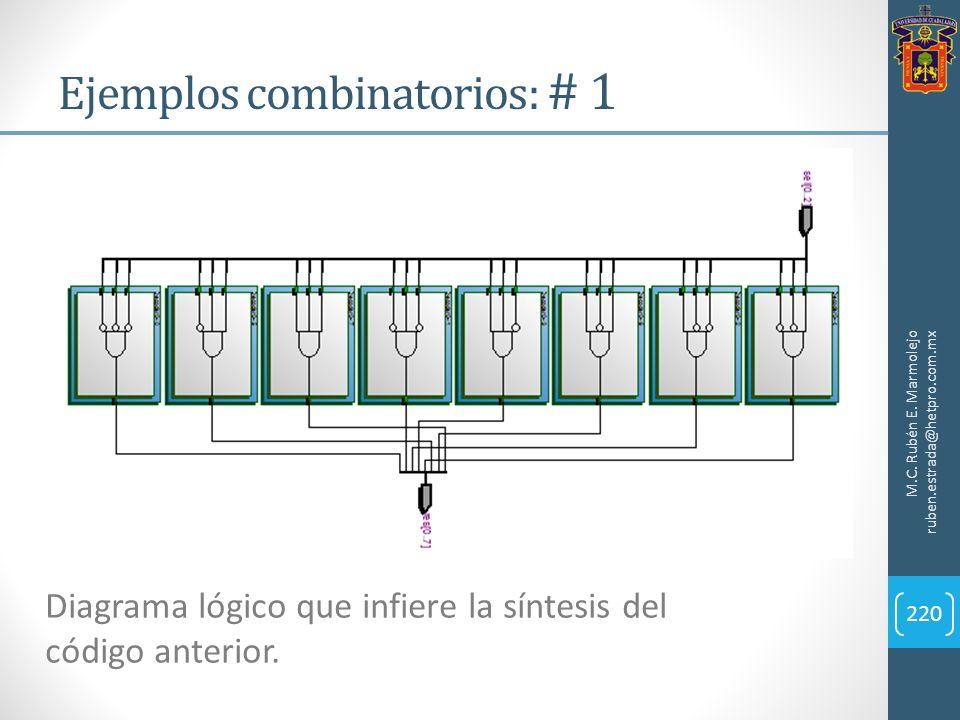 M.C. Rubén E. Marmolejo ruben.estrada@hetpro.com.mx 220 Ejemplos combinatorios: # 1 Diagrama lógico que infiere la síntesis del código anterior.
