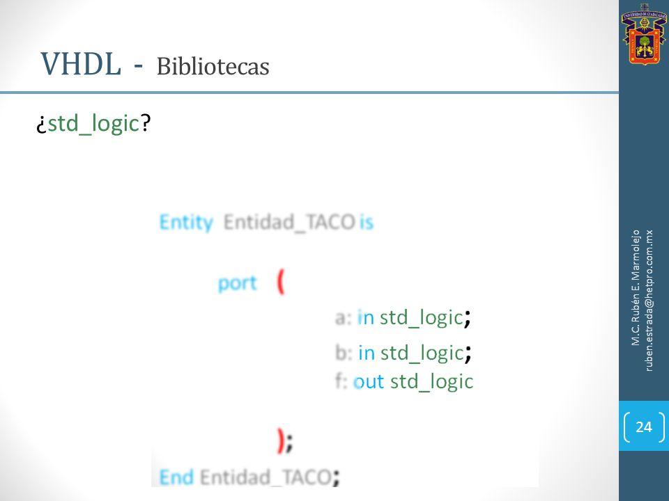 VHDL - Bibliotecas M.C. Rubén E. Marmolejo ruben.estrada@hetpro.com.mx 24 ¿std_logic?