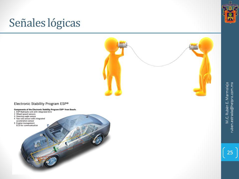 Señales lógicas M.C. Rubén E. Marmolejo ruben.estrada@hetpro.com.mx 25
