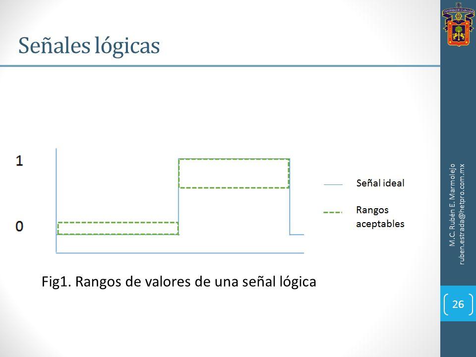 Señales lógicas M.C. Rubén E. Marmolejo ruben.estrada@hetpro.com.mx Fig1. Rangos de valores de una señal lógica 26