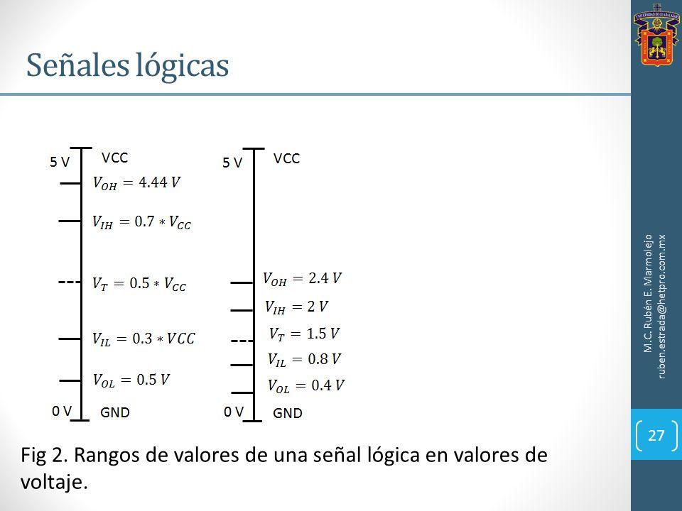 Señales lógicas M.C. Rubén E. Marmolejo ruben.estrada@hetpro.com.mx Fig 2. Rangos de valores de una señal lógica en valores de voltaje. 27